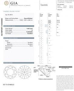 14.69ct-D-Flawless-Diamond---GIA-Report-2155484852